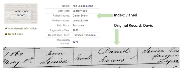 Index Versus Original Record
